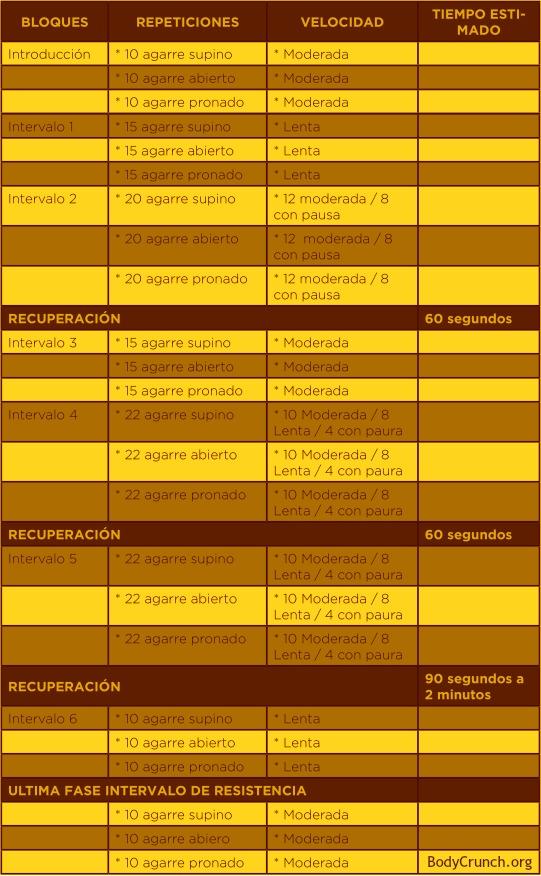 rutina-anaerobica